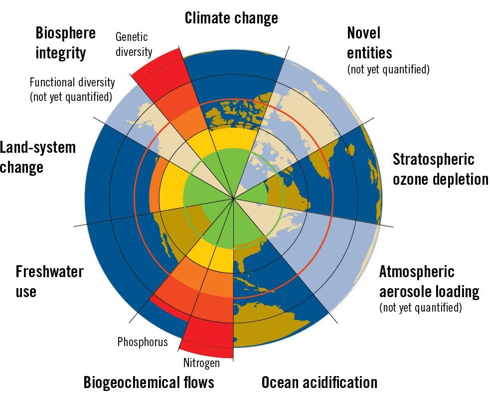 Dall'Antropocene all'Età del limite